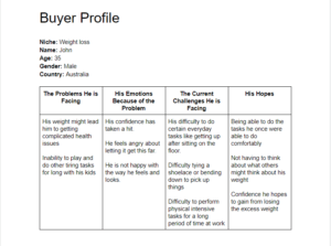 Example Buyer Profile